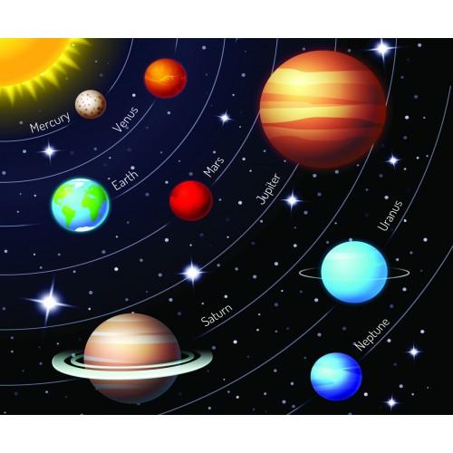 Фототапет модел 28135 слънчева система планети